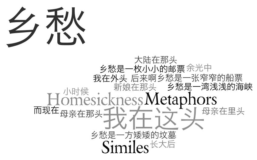 Homesick - Words   Help Me