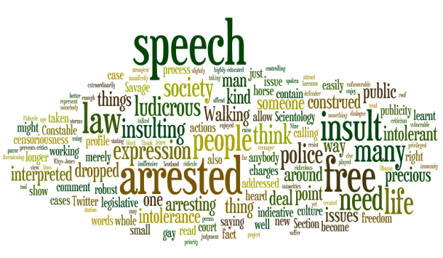 Wordle: Rowan Atkinson Speech: Reform Section 5